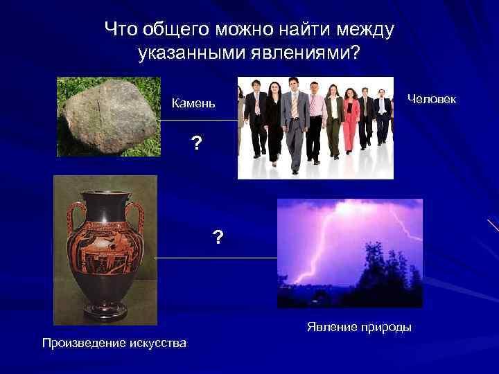 Что общего можно найти между указанными явлениями? Камень Человек ? ? Явление природы Произведение