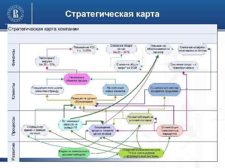 трека стратегическая карта фото всем