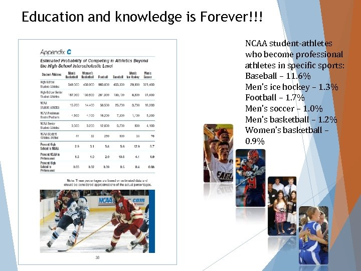 Education and knowledge is Forever!!! NCAA student-athletes who become professional athletes in specific sports: