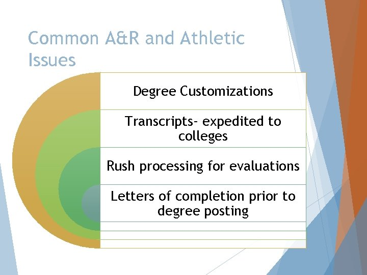 Common A&R and Athletic Issues Degree Customizations Transcripts- expedited to colleges Rush processing for