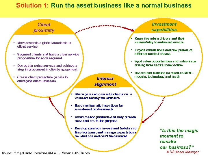 Solution 1: Run the asset business like a normal business Investment capabilities Client proximity