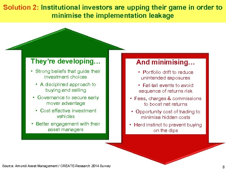 Solution 2: Institutional investors are upping their game in order to minimise the implementation