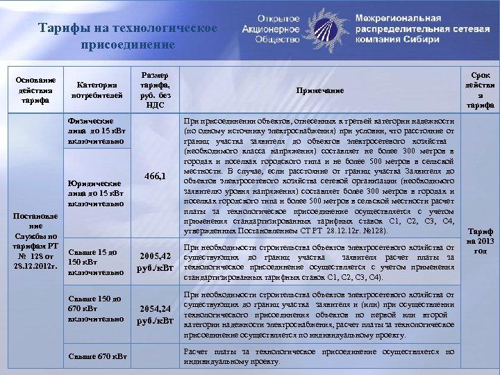 Тарифы на технологическое присоединение Основание действия тарифа Категория потребителей Размер тарифа, руб. без НДС
