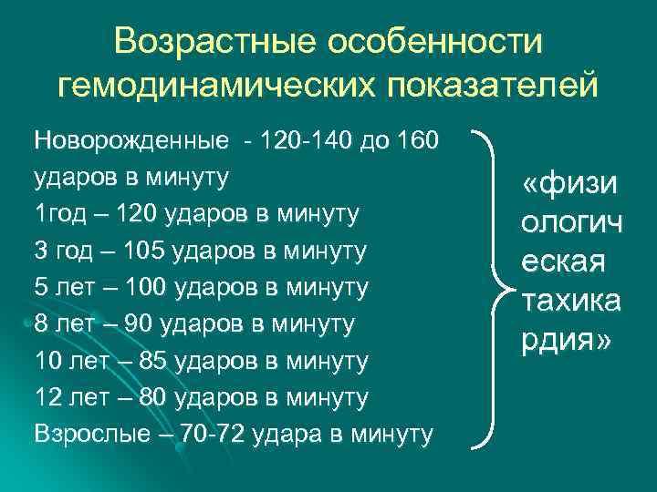 Возрастные особенности гемодинамических показателей Новорожденные - 120 -140 до 160 ударов в минуту 1