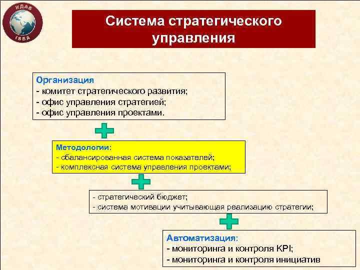 Система стратегического управления Организация - комитет стратегического развития; - офис управления стратегией; - офис
