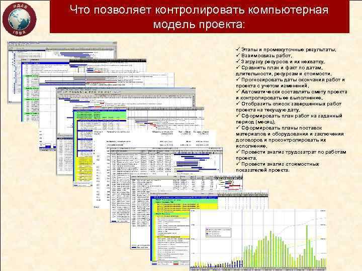 Что позволяет контролировать компьютерная модель проекта: ü Этапы и промежуточные результаты, ü Взаимосвязь работ,