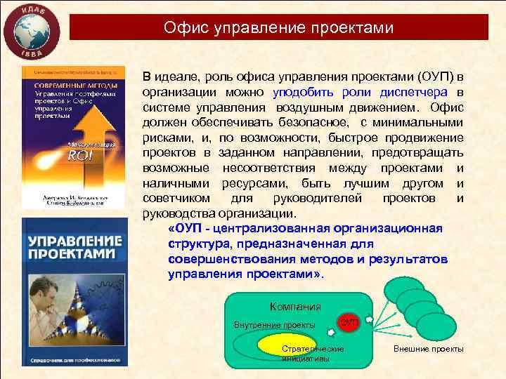 Офис управление проектами В идеале, роль офиса управления проектами (ОУП) в организации можно уподобить