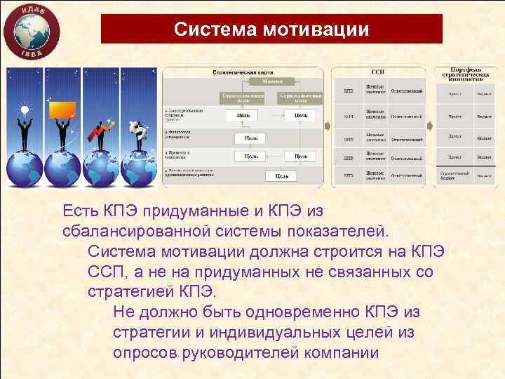 Система мотивации Есть КПЭ придуманные и КПЭ из сбалансированной системы показателей. Система мотивации должна