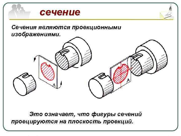 сечение Сечения являются проекционными изображениями. Это означает, что фигуры сечений проецируются на плоскость проекций.