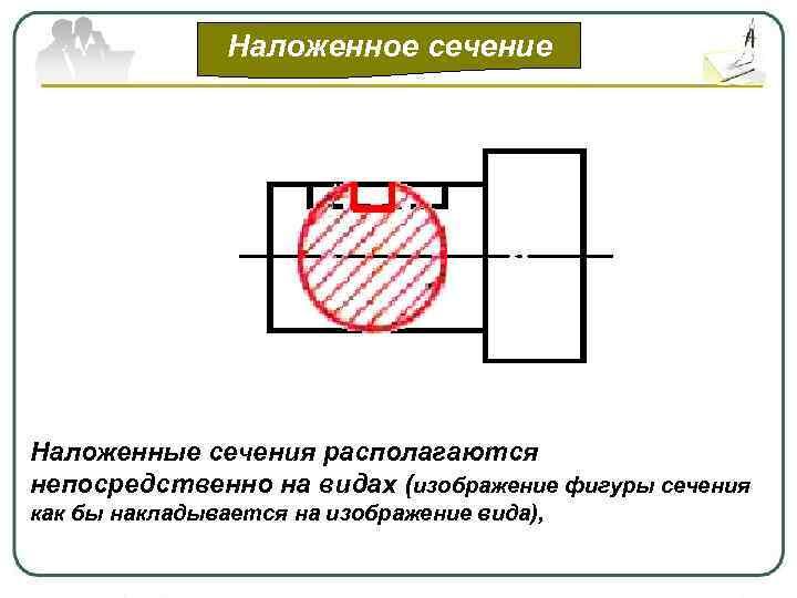 Наложенное сечение Наложенные сечения располагаются непосредственно на видах (изображение фигуры сечения как бы накладывается