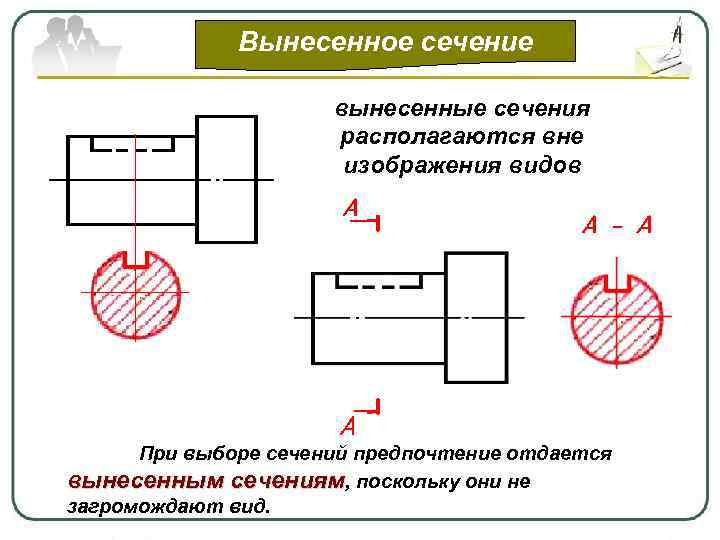 Вынесенное сечение вынесенные сечения располагаются вне изображения видов При выборе сечений предпочтение отдается вынесенным