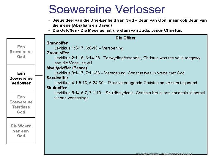 Soewereine Verlosser • Jesus deel van die Drie-Eenheid van God – Seun van God,