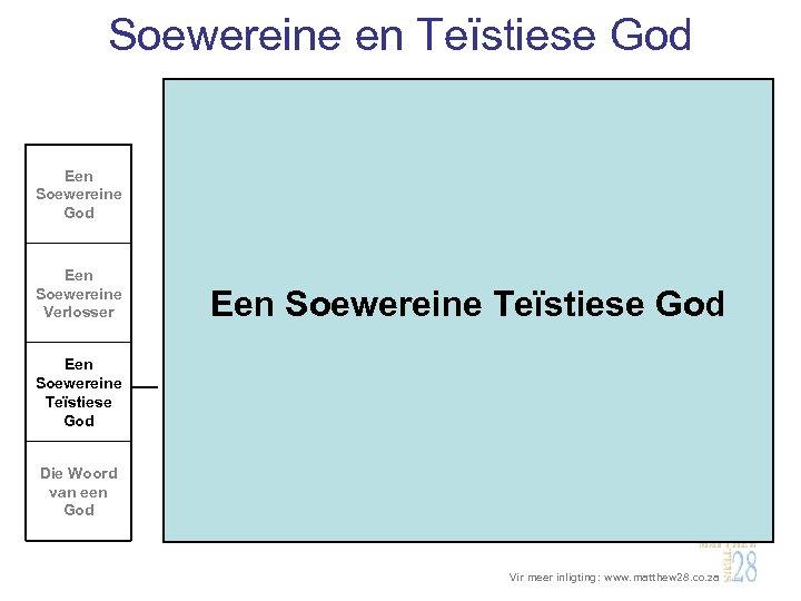 Soewereine en Teïstiese God Een Soewereine Verlosser Een Soewereine Teïstiese God Die Woord van