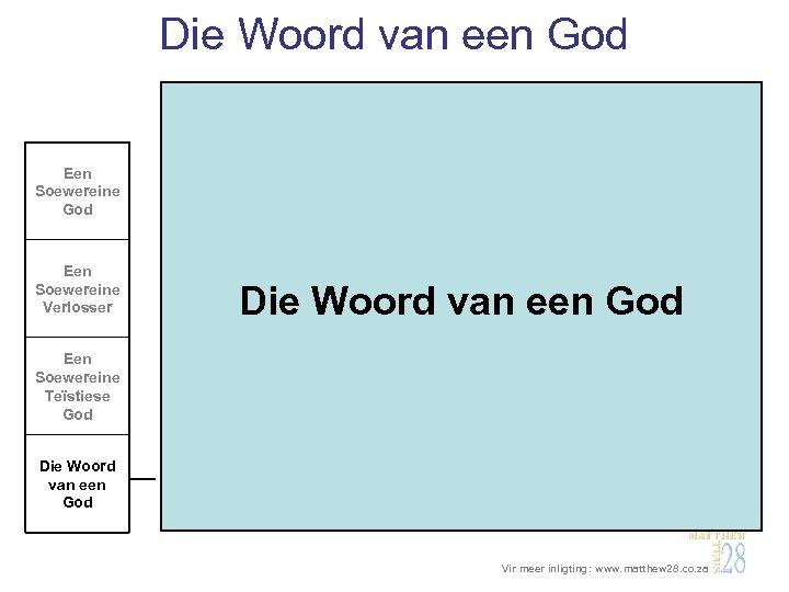 Die Woord van een God Een Soewereine Verlosser Die Woord van een God Een