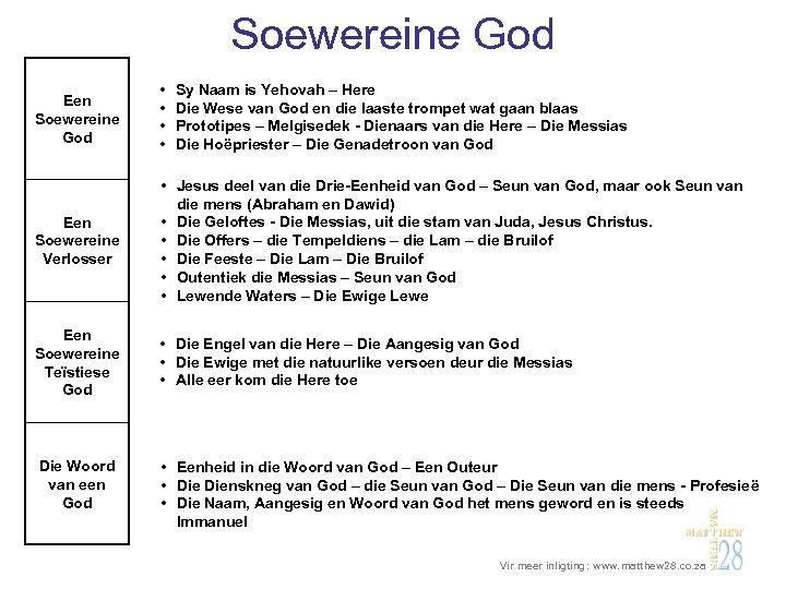 Soewereine God Een Soewereine God • • Een Soewereine Verlosser • Jesus deel van