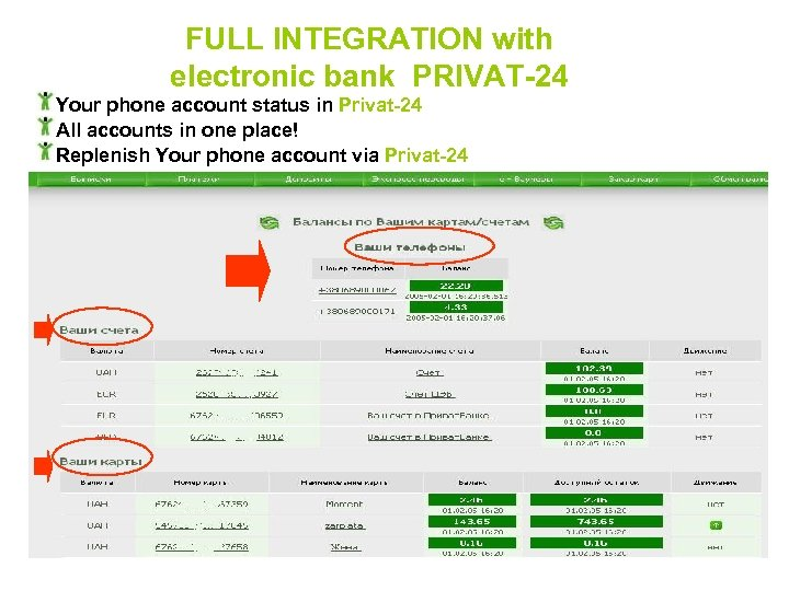 FULL INTEGRATION with electronic bank PRIVAT-24 Your phone account status in Privat-24 All accounts