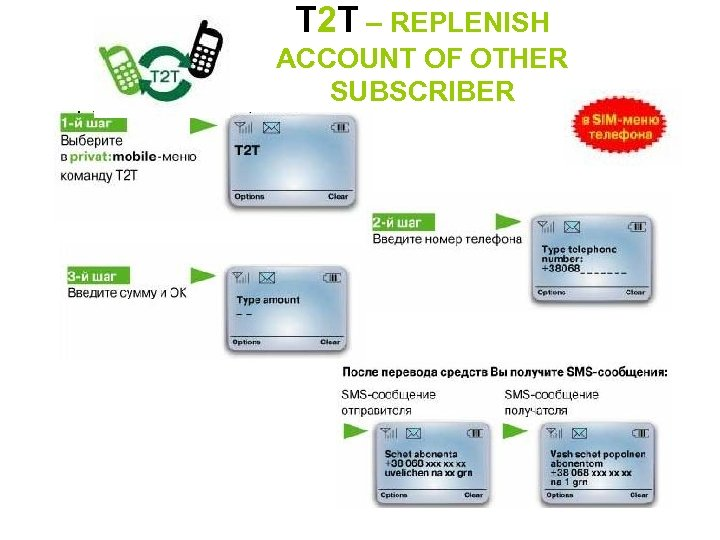 Т 2 Т – REPLENISH ACCOUNT OF OTHER SUBSCRIBER