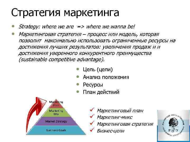 Стратегия маркетинга • • Strategy: where we are => where we wanna be! Маркетинговая