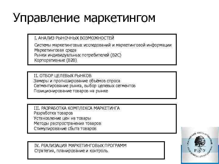 Управление маркетингом I. АНАЛИЗ РЫНОЧНЫХ ВОЗМОЖНОСТЕЙ Системы маркетинговых исследований и маркетинговой информации Маркетинговая среда