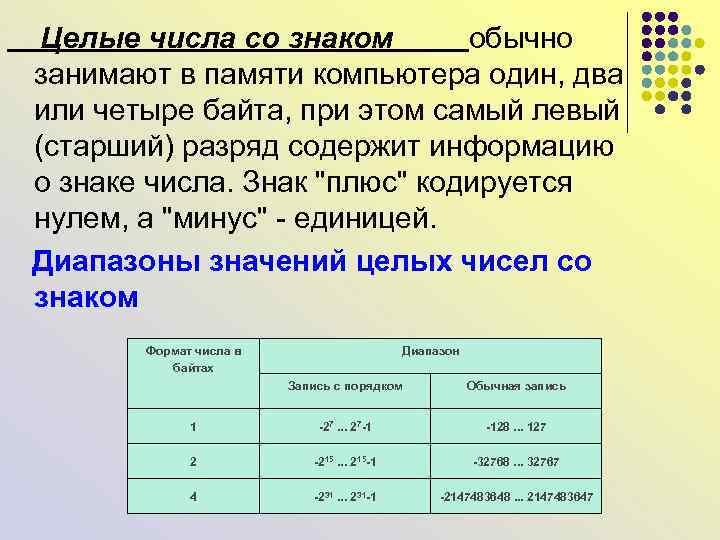 Целые числа со знаком обычно занимают в памяти компьютера один, два или четыре байта,