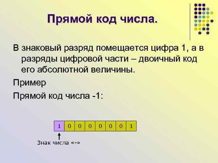 Прямой код числа. В знаковый разряд помещается цифра 1, а в разряды цифровой части