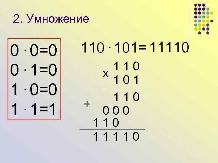 2. Умножение. 0=0 0 . 1=0 0 . 0=0 1 . 1=1 1 .