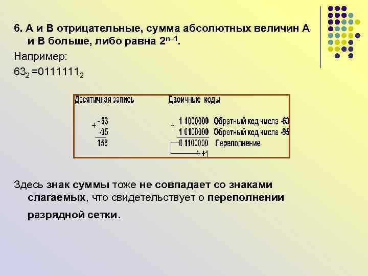 6. А и В отрицательные, сумма абсолютных величин А и В больше, либо равна