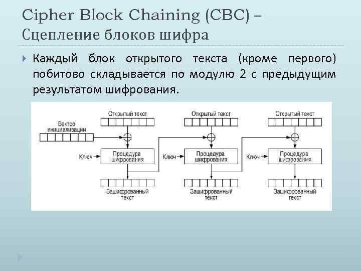 Cipher Block Chaining (CBC) – Сцепление блоков шифра Каждый блок открытого текста (кроме первого)