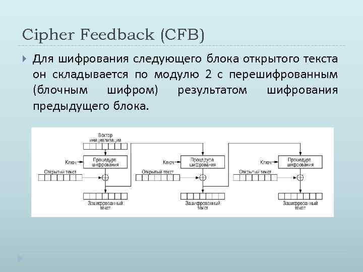 Cipher Feedback (CFB) Для шифрования следующего блока открытого текста он складывается по модулю 2