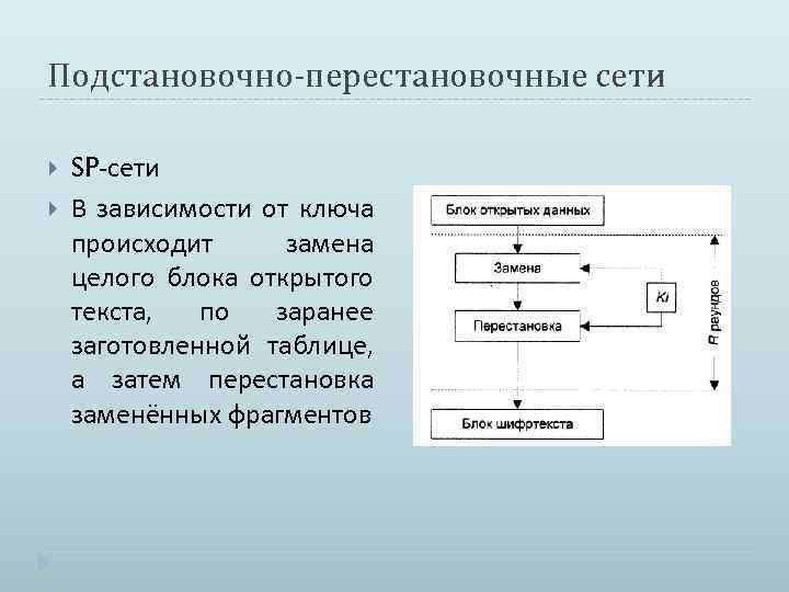 Подстановочно-перестановочные сети SP-сети В зависимости от ключа происходит замена целого блока открытого текста, по