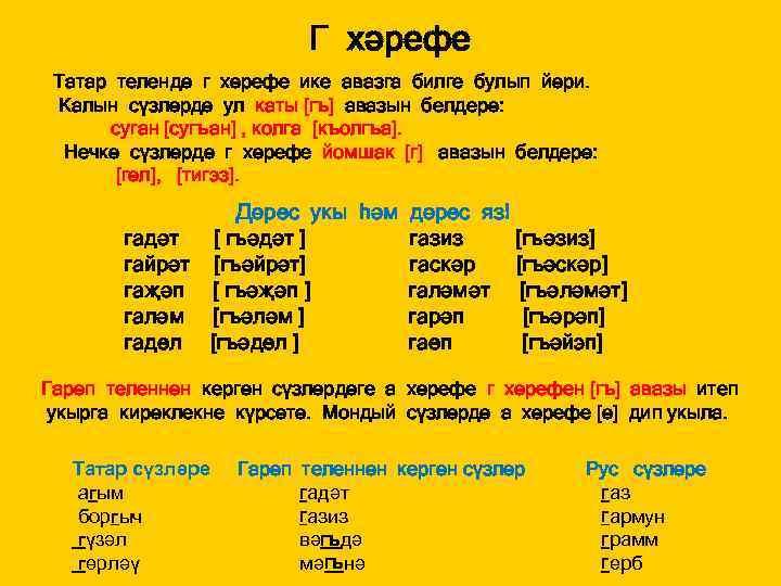 Татар теленнэн кагыйдэлэр жыентыгы 6 класс