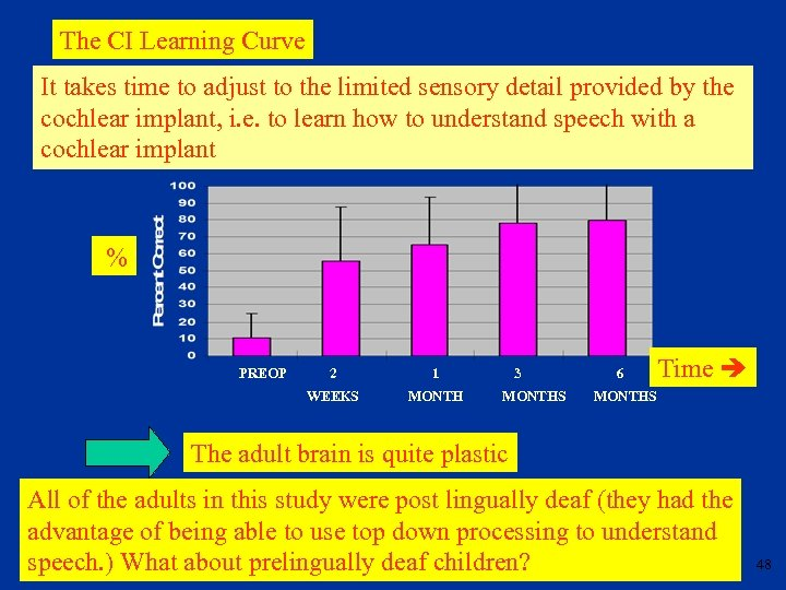 The CI Learning Curve It takes time to adjust to the limited sensory detail