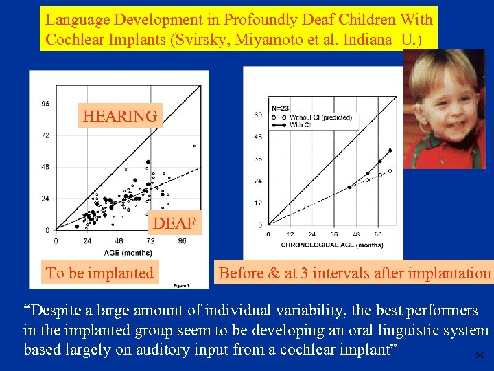 Language Development in Profoundly Deaf Children With Cochlear Implants (Svirsky, Miyamoto et al. Indiana