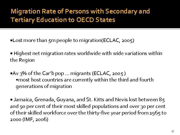 Migration Rate of Persons with Secondary and Tertiary Education to OECD States Lost more
