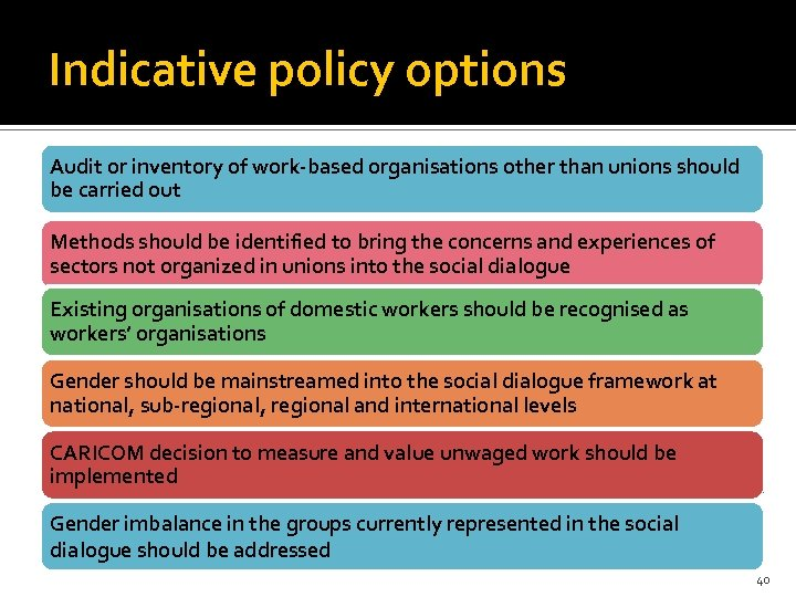 Indicative policy options Audit or inventory of work-based organisations other than unions should be
