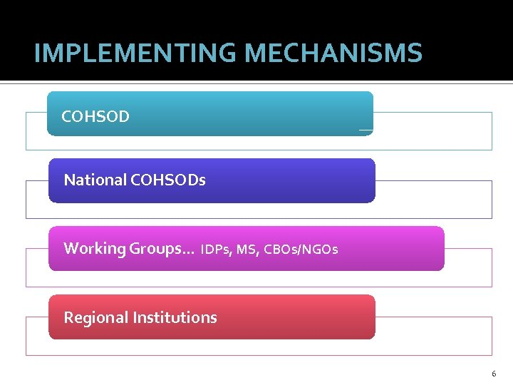IMPLEMENTING MECHANISMS COHSOD National COHSODs Working Groups… IDPs, MS, CBOs/NGOs Regional Institutions 6