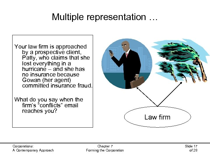 Multiple representation … Your law firm is approached by a prospective client, Patty, who