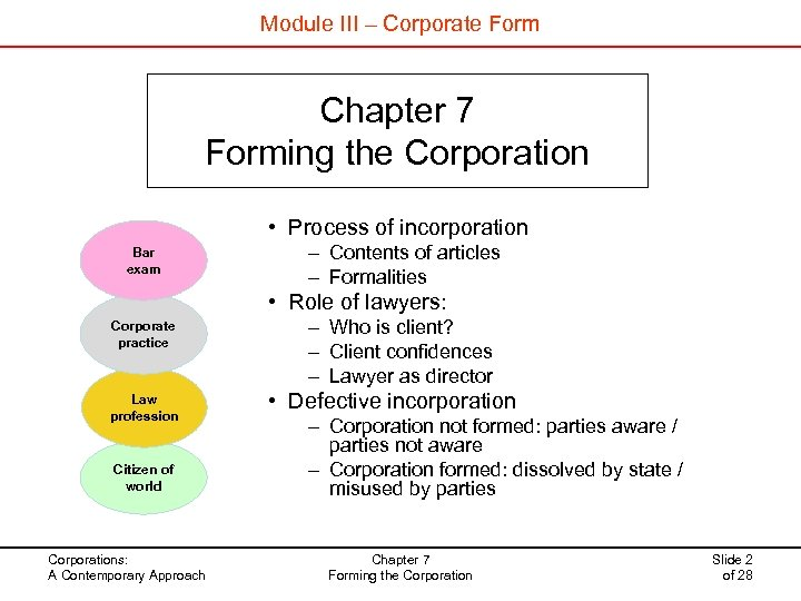 Module III – Corporate Form Chapter 7 Forming the Corporation • Process of incorporation