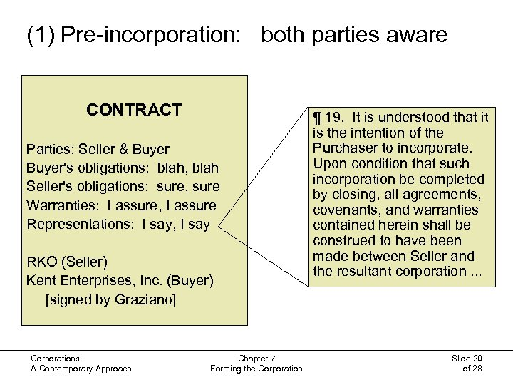 (1) Pre-incorporation: both parties aware CONTRACT Parties: Seller & Buyer's obligations: blah, blah Seller's