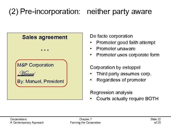 (2) Pre-incorporation: neither party aware Sales agreement * * * M&P Corporation Manuel By: