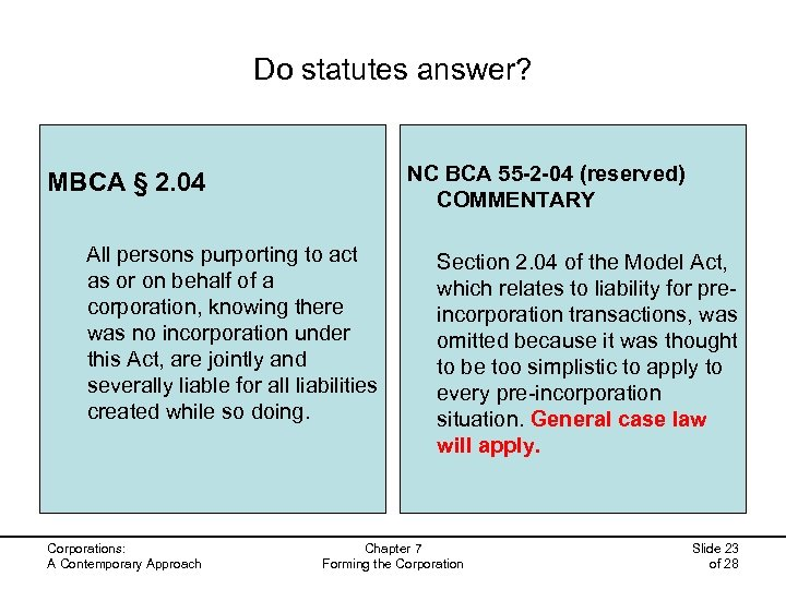 Do statutes answer? NC BCA 55 -2 -04 (reserved) COMMENTARY MBCA § 2. 04