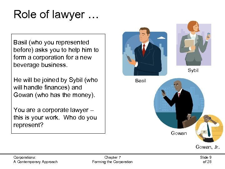 Role of lawyer … Basil (who you represented before) asks you to help him