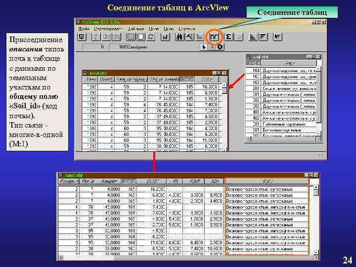 Соединение таблиц в Arc. View Соединение таблиц Присоединение описания типов почв к таблице с