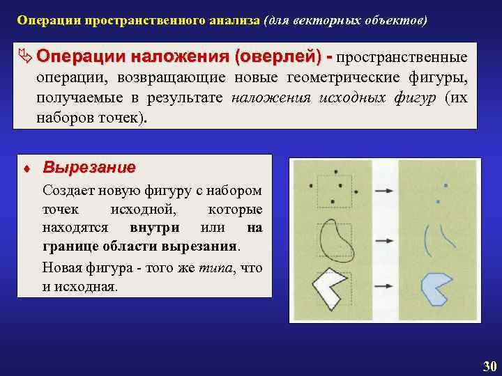 Операции пространственного анализа (для векторных объектов) Ä Операции наложения (оверлей) - пространственные операции, возвращающие