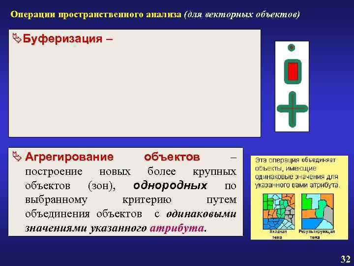 Операции пространственного анализа (для векторных объектов) ÄБуферизация – Ä Агрегирование объектов – построение новых