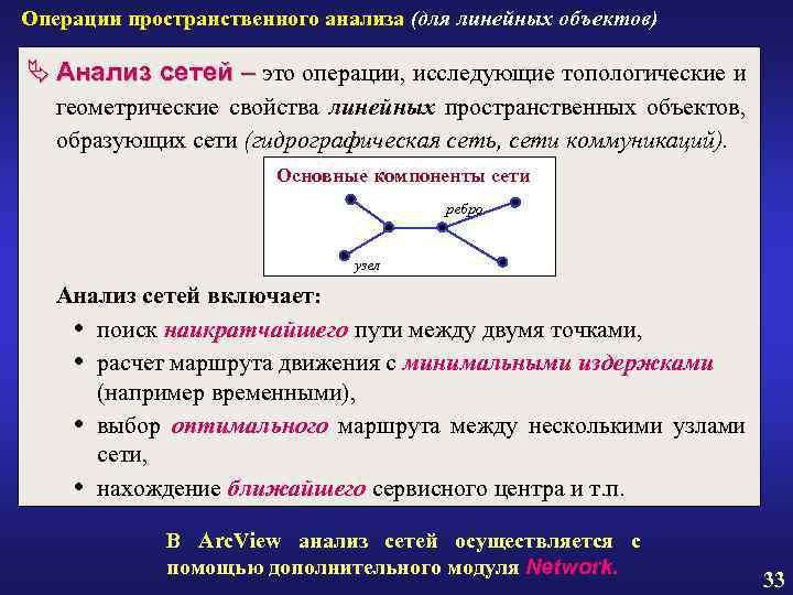 Операции пространственного анализа (для линейных объектов) Ä Анализ сетей – это операции, исследующие топологические
