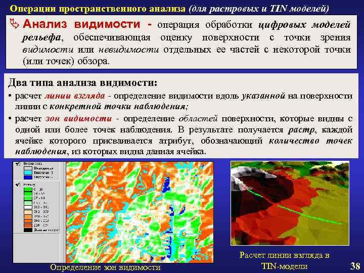 Операции пространственного анализа (для растровых и TIN моделей) Ä Анализ видимости - операция обработки
