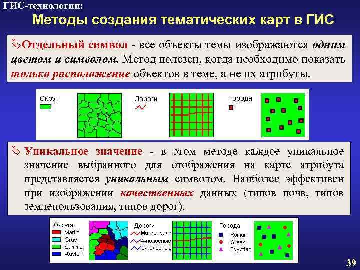 ГИС-технологии: Методы создания тематических карт в ГИС ÄОтдельный символ - все объекты темы изображаются