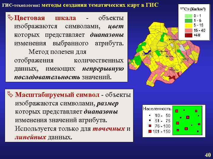 ГИС-технологии: методы создания тематических карт в ГИС 137 Cs (Ки/kм 2) ÄЦветовая шкала -