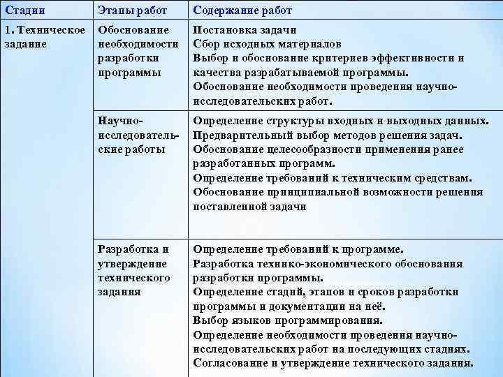 Выбор метода решения поставленной задачи теорема пифагора решений задач 8 класс презентация